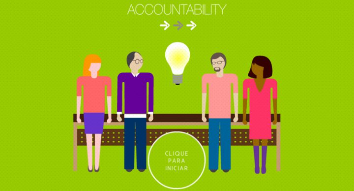Accountability Pessoal
